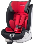 Caretero Volante Fix 2016 Red